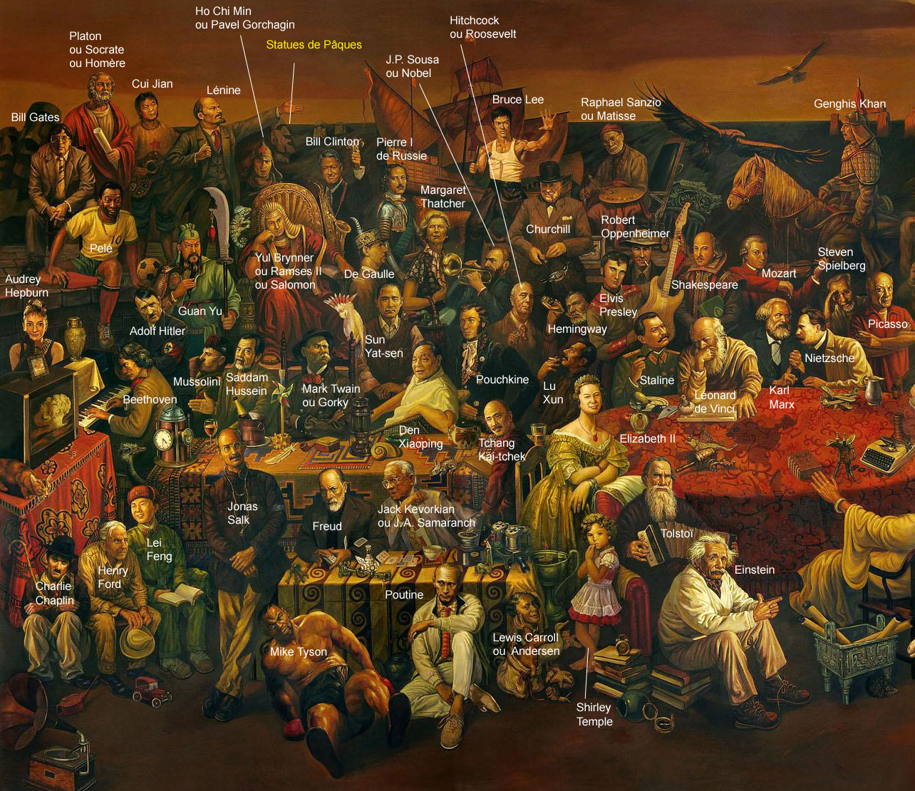 Most Important Paintings In Art History