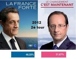 Affiches électorales de Nicolas Sarkozy et François Hollande
