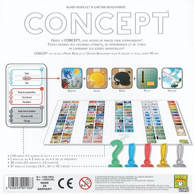 Dos de la boite du jeu Concept