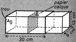 Schéma de fabrication d'un sténopé