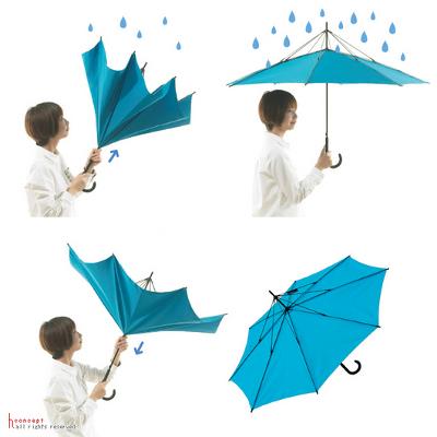 nouveau concept 2c5ea 8917e Sirtin » Deux concepts de parapluie inversé Sirtin